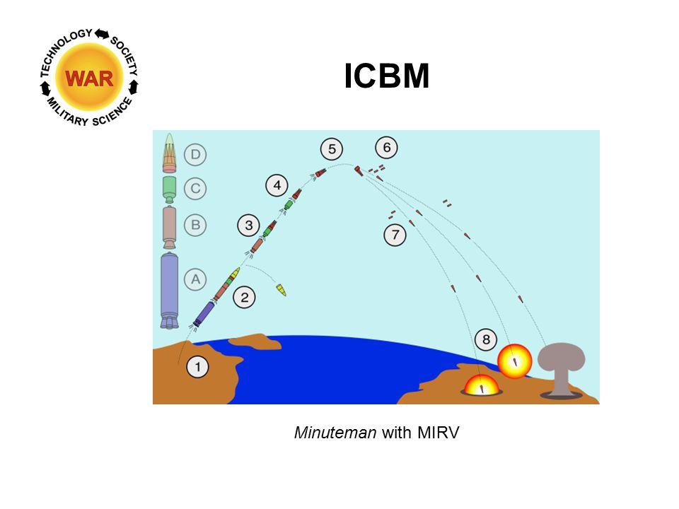 ICBM Minuteman with MIRV