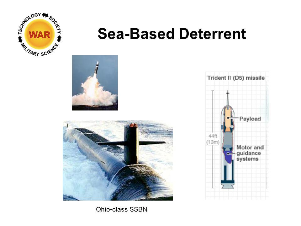 Sea-Based Deterrent Ohio-class SSBN