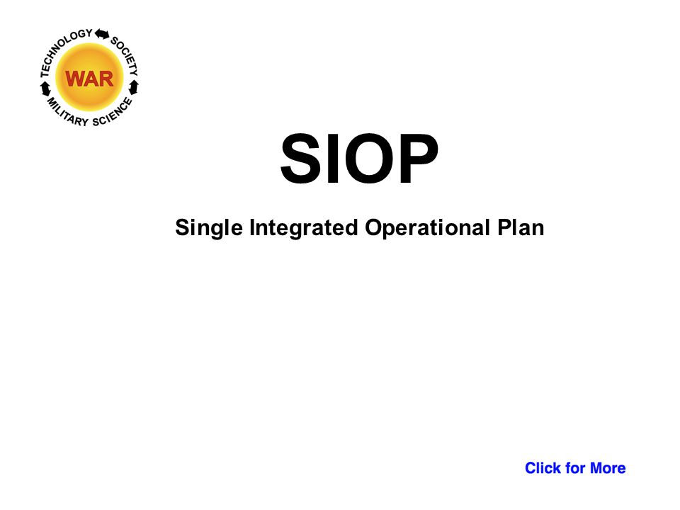 SIOP Single Integrated Operational Plan