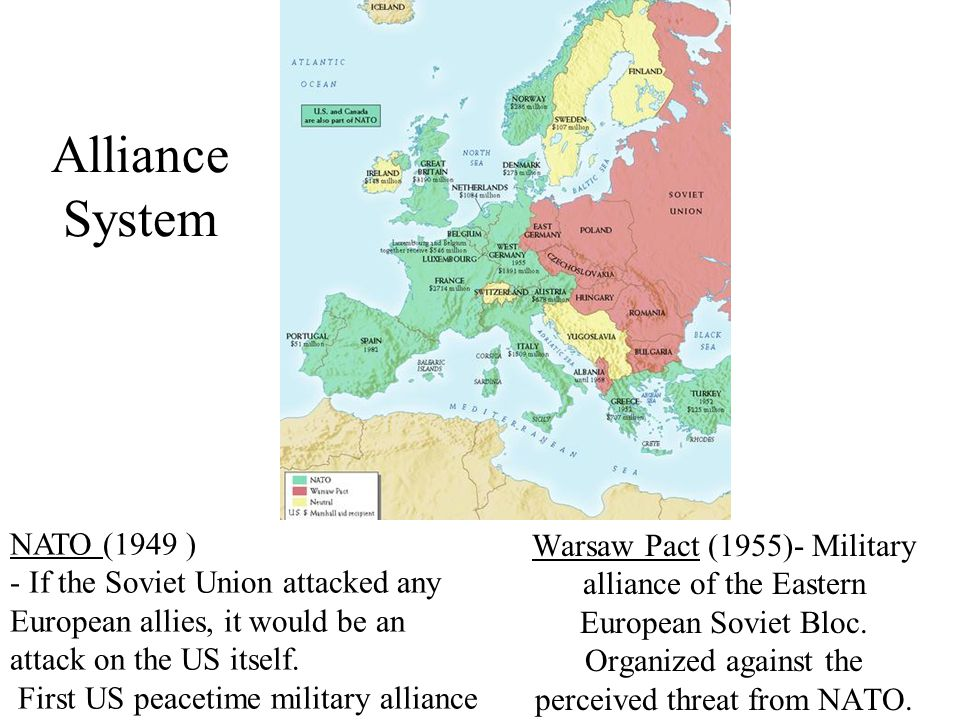 Alliance System Warsaw Pact (1955)- Military alliance of the Eastern European Soviet Bloc.