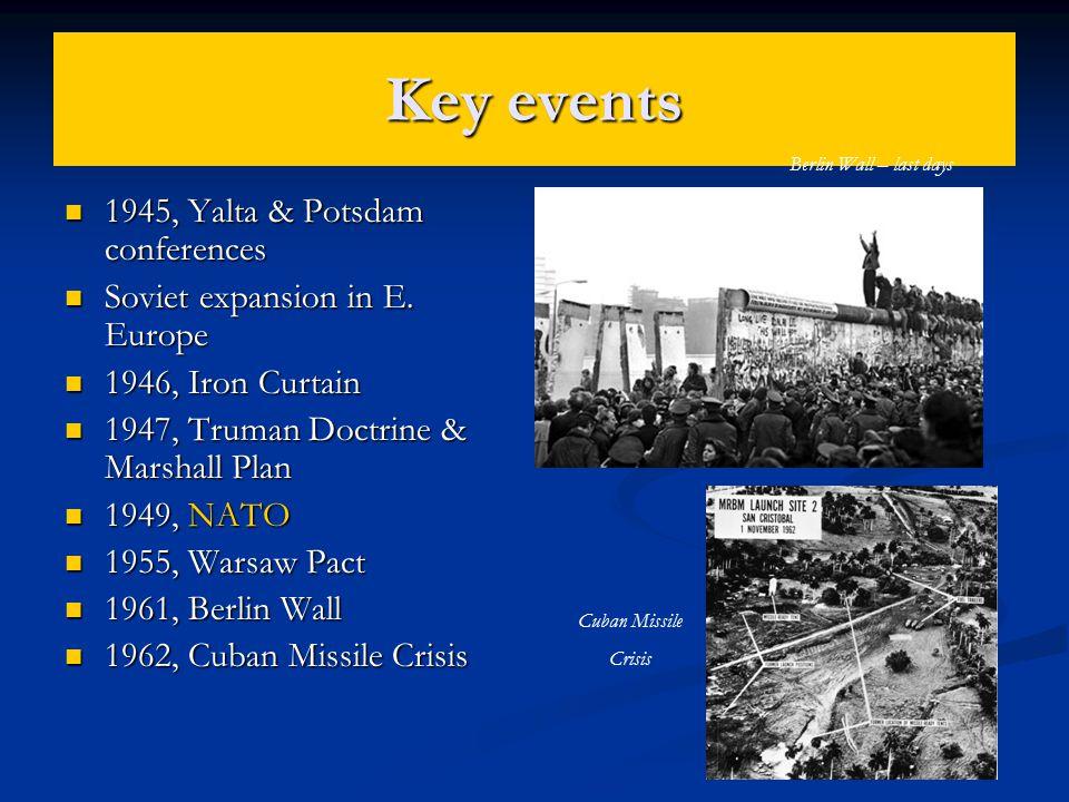 Key events 1945, Yalta & Potsdam conferences 1945, Yalta & Potsdam conferences Soviet expansion in E.