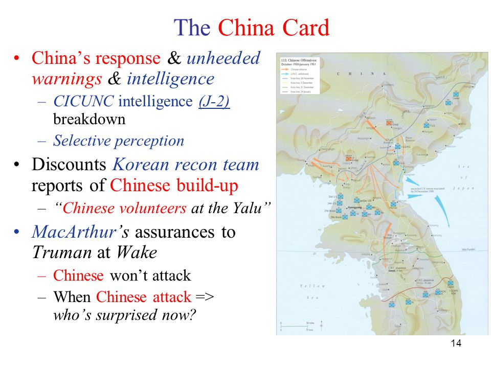 14 The China Card China's response & unheeded warnings & intelligence –CICUNC intelligence (J-2) breakdown –Selective perception Discounts Korean reco