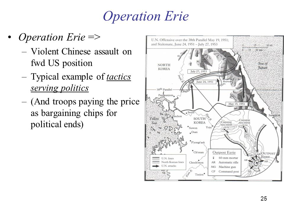 25 Operation Erie Operation Erie => –Violent Chinese assault on fwd US position –Typical example of tactics serving politics –(And troops paying the p