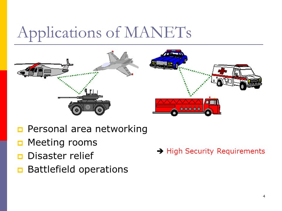 4 Applications of MANETs  Personal area networking  Meeting rooms  Disaster relief  Battlefield operations  High Security Requirements