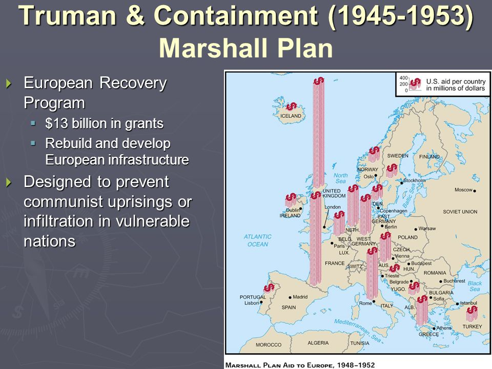 Truman & Containment (1945-1953) Truman & Containment (1945-1953) Marshall Plan  European Recovery Program  $13 billion in grants  Rebuild and develop European infrastructure  Designed to prevent communist uprisings or infiltration in vulnerable nations