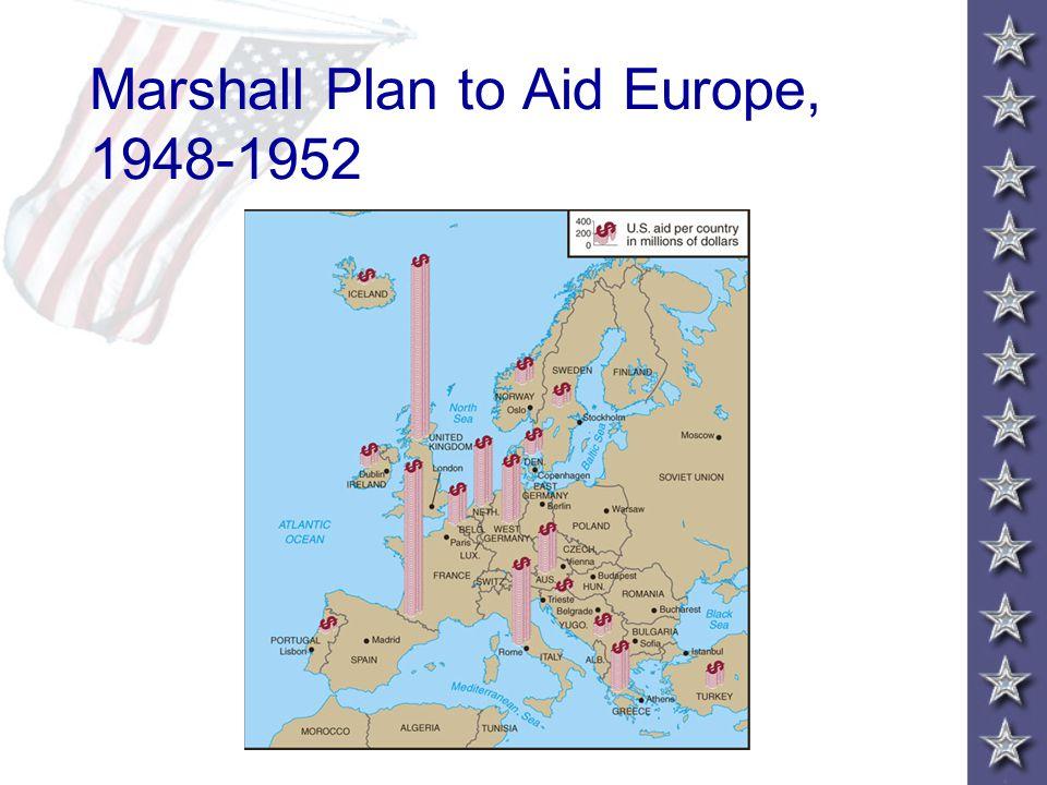 Marshall Plan to Aid Europe, 1948-1952