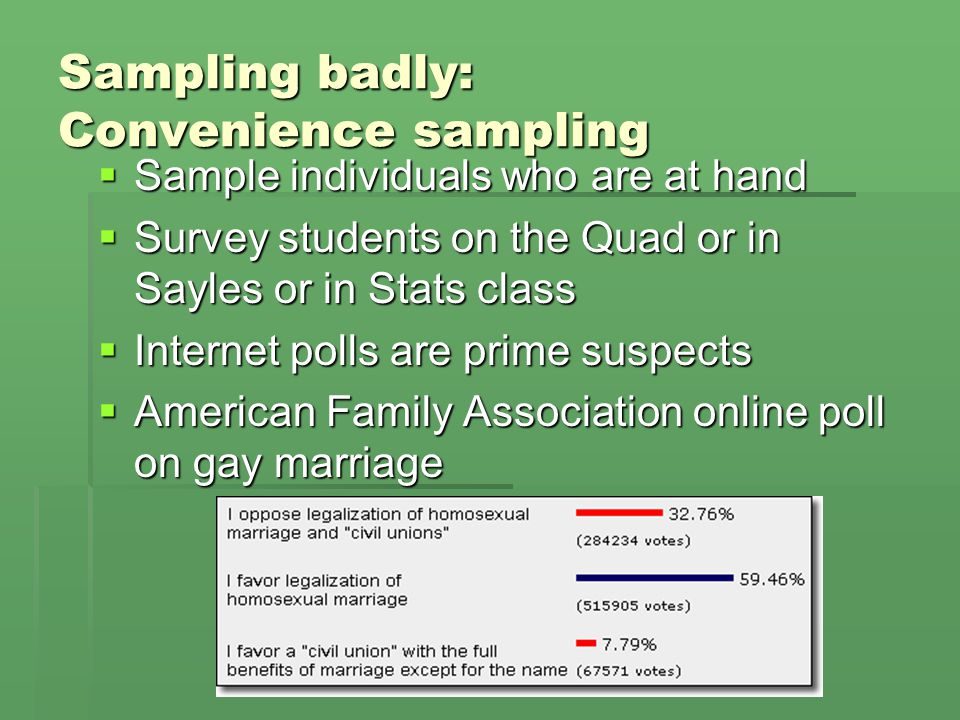 Sampling badly: Convenience sampling  Sample individuals who are at hand  Survey students on the Quad or in Sayles or in Stats class  Internet polls are prime suspects  American Family Association online poll on gay marriage