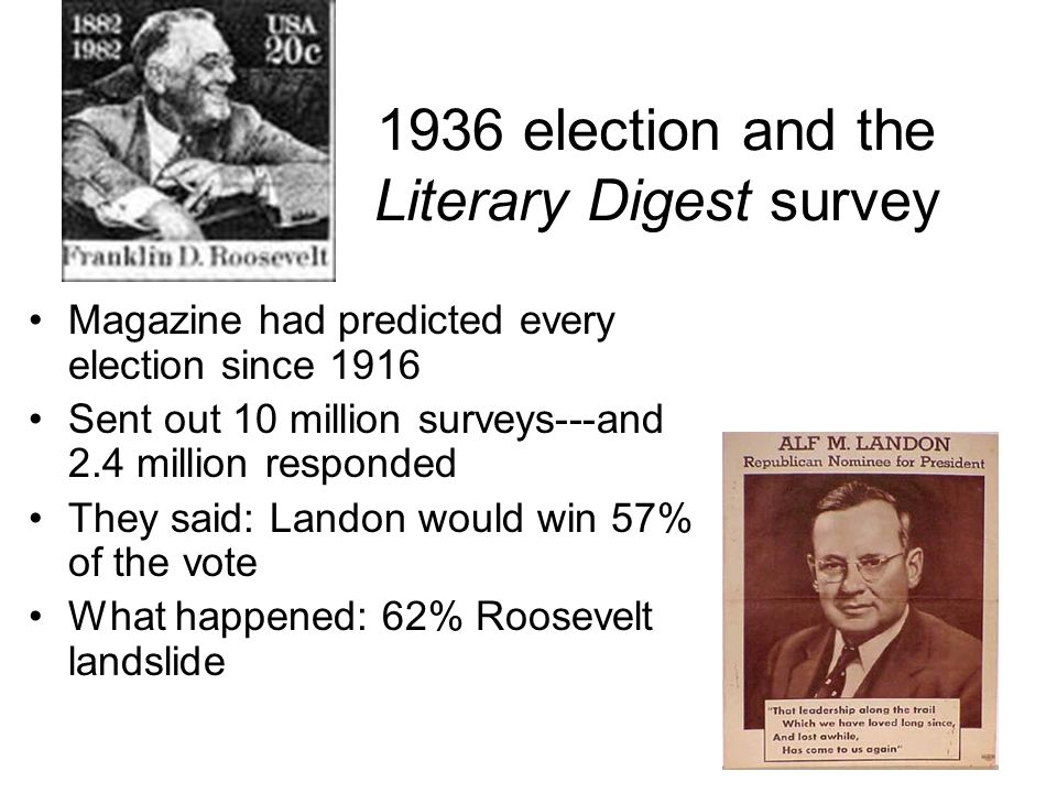 1936 election and the Literary Digest survey Magazine had predicted every election since 1916 Sent out 10 million surveys---and 2.4 million responded They said: Landon would win 57% of the vote What happened: 62% Roosevelt landslide