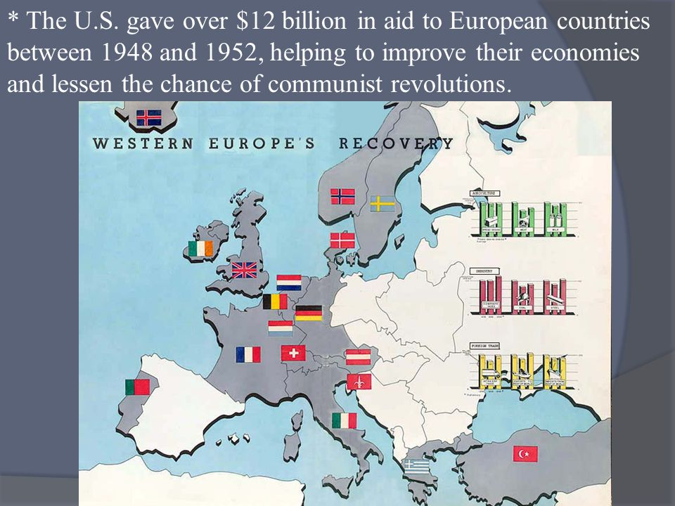 * The U.S. gave over $12 billion in aid to European countries between 1948 and 1952, helping to improve their economies and lessen the chance of commu