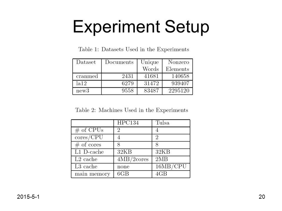 Experiment Setup 2015-5-120