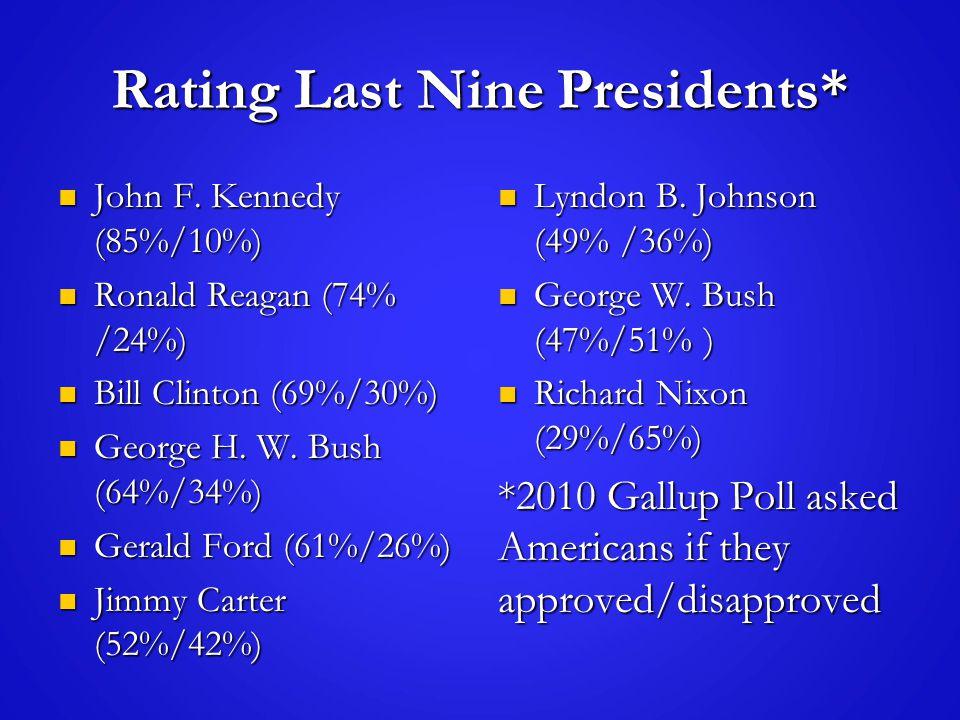 Rating Last Nine Presidents* John F. Kennedy (85%/10%) John F.