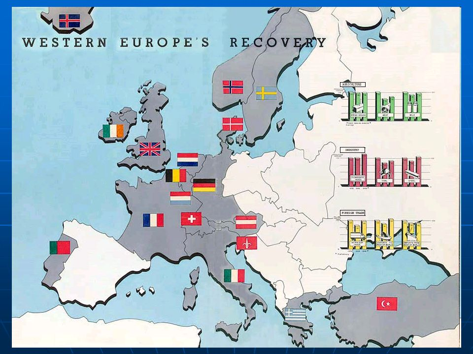 Marshall Plan George Marshall – US Sec.