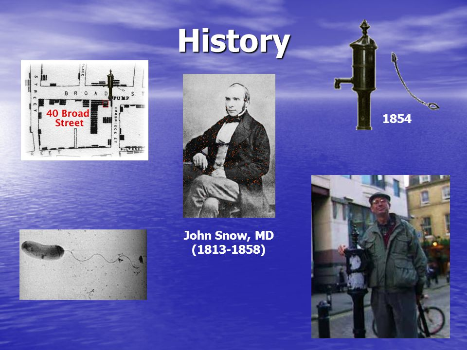 History John Snow, MD (1813-1858) 1854