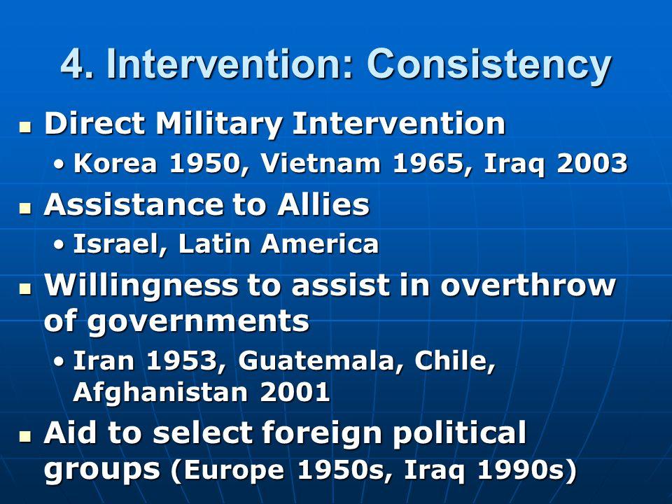 4. Intervention: Consistency Direct Military Intervention Direct Military Intervention Korea 1950, Vietnam 1965, Iraq 2003Korea 1950, Vietnam 1965, Ir