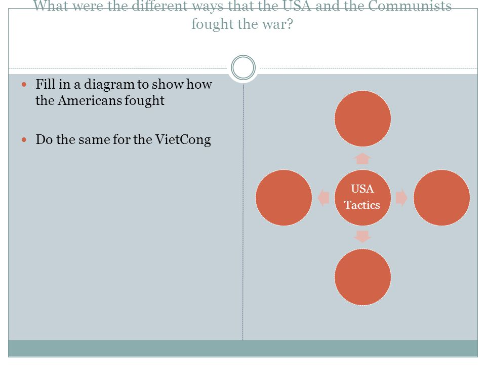 What were the different ways that the USA and the Communists fought the war? Fill in a diagram to show how the Americans fought Do the same for the Vi