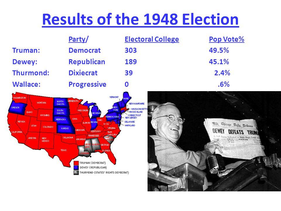 Results of the 1948 Election Party/ Electoral College Pop Vote% Truman: Democrat30349.5% Dewey: Republican18945.1% Thurmond: Dixiecrat 39 2.4% Wallace:Progressive0.6%