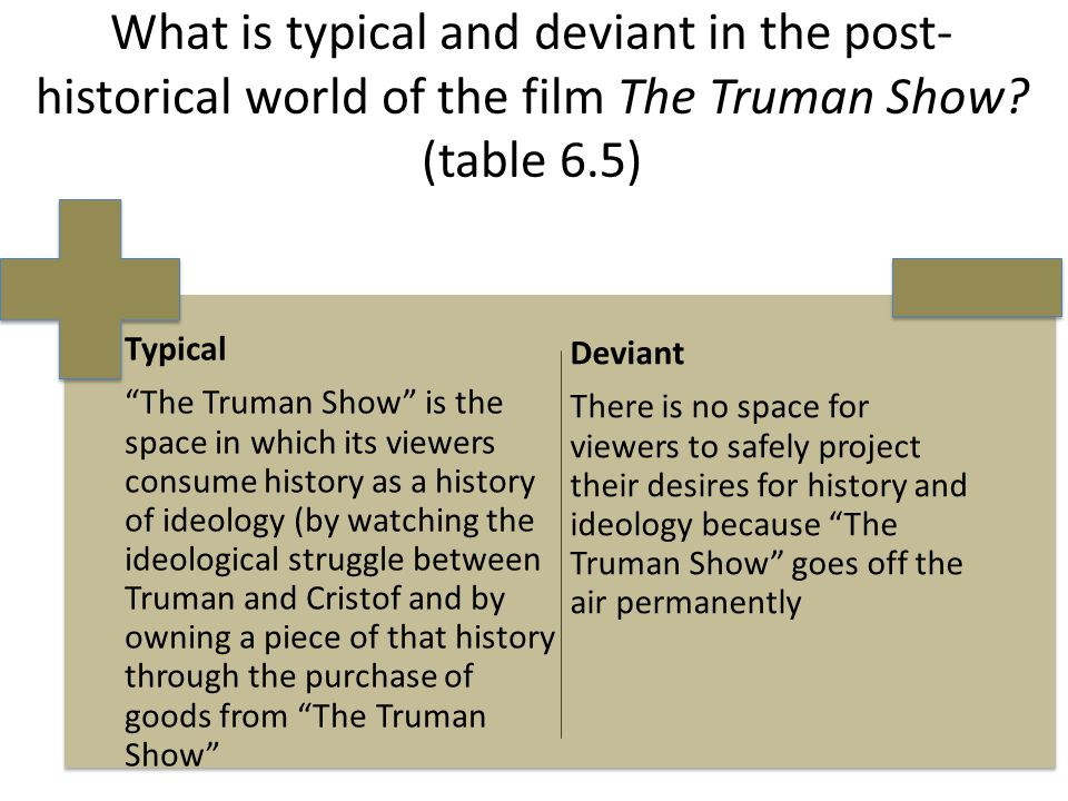What is typical and deviant in the post- historical world of the film The Truman Show.