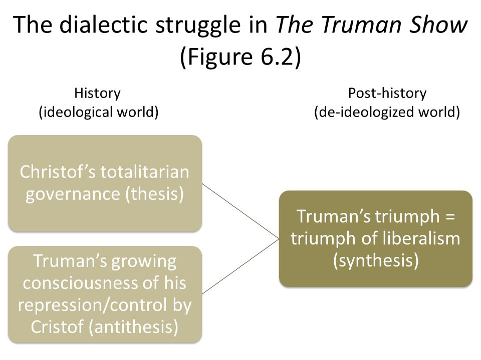What is typical and deviant in the historical world of the television program The Truman Show .