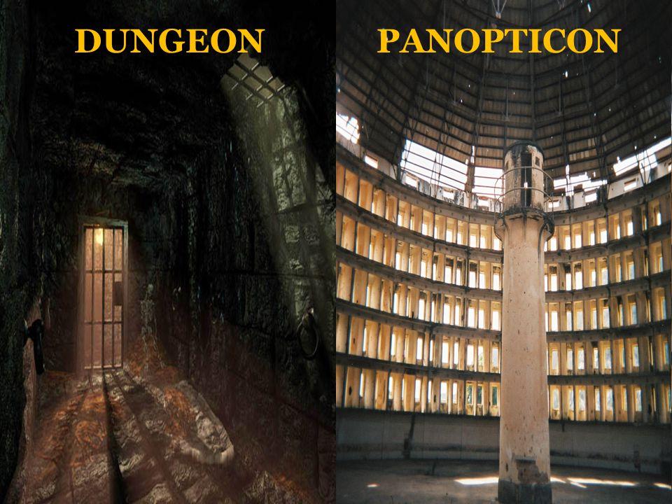DUNGEONPANOPTICON