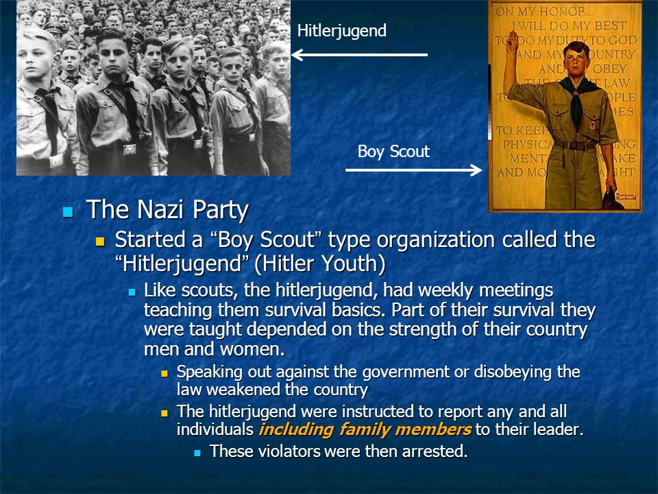 """The Nazi Party The Nazi Party Started a """" Boy Scout """" type organization called the """" Hitlerjugend """" (Hitler Youth) Started a """" Boy Scout """" type organi"""