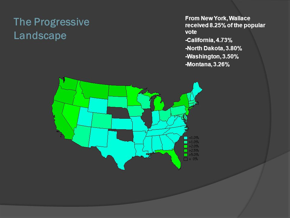 The Progressive Landscape From New York, Wallace received 8.25% of the popular vote -California, 4.73% -North Dakota, 3.80% -Washington, 3.50% -Montana, 3.26%