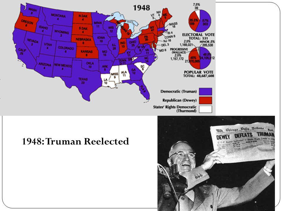 1948: Truman Reelected