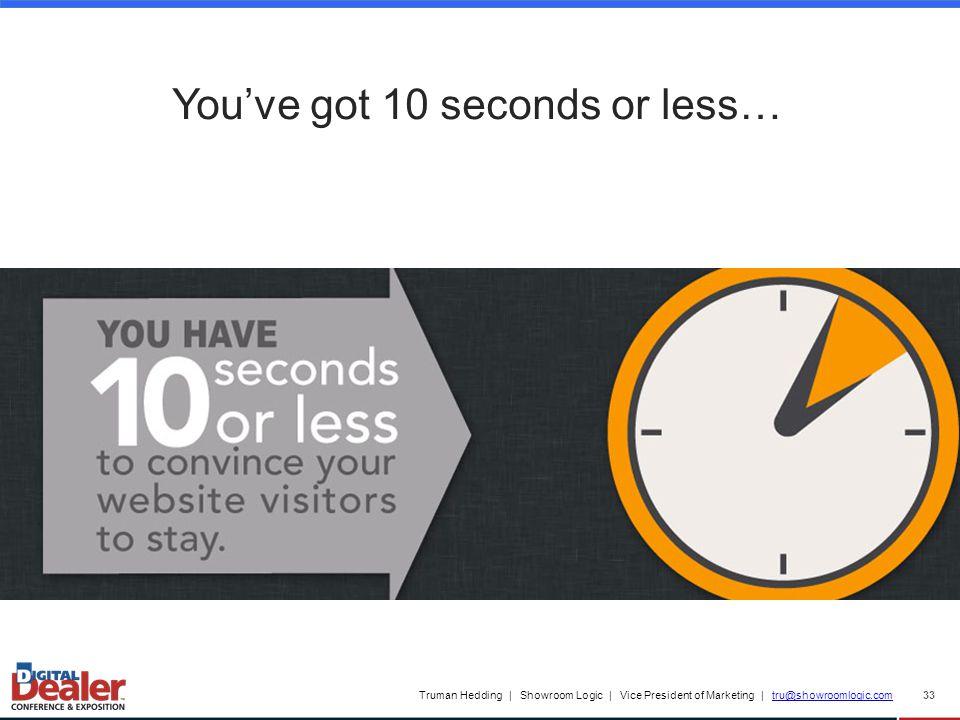 Truman Hedding | Showroom Logic | Vice President of Marketing | tru@showroomlogic.comtru@showroomlogic.com 33 You've got 10 seconds or less…