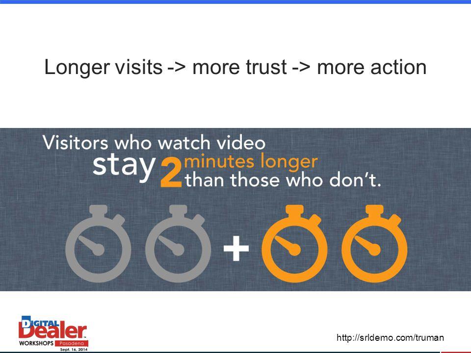 Truman Hedding | Showroom Logic | Vice President of Marketing | tru@showroomlogic.comtru@showroomlogic.com 34 http://srldemo.com/truman Longer visits -> more trust -> more action