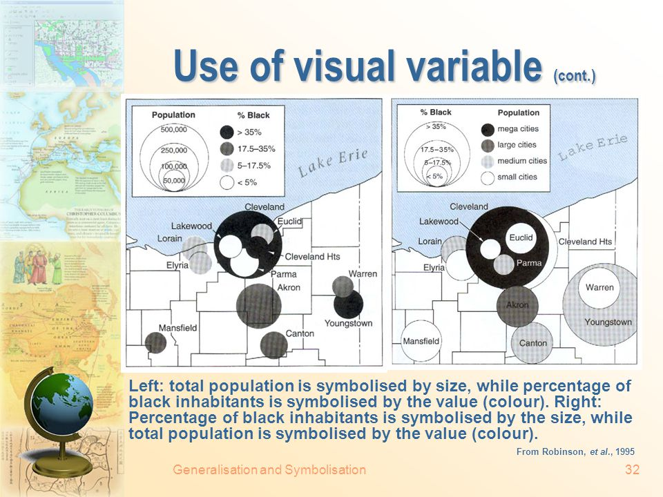 Generalisation and Symbolisation31 Use of visual variable Symbols use the visual variable value (colour) to order the data.