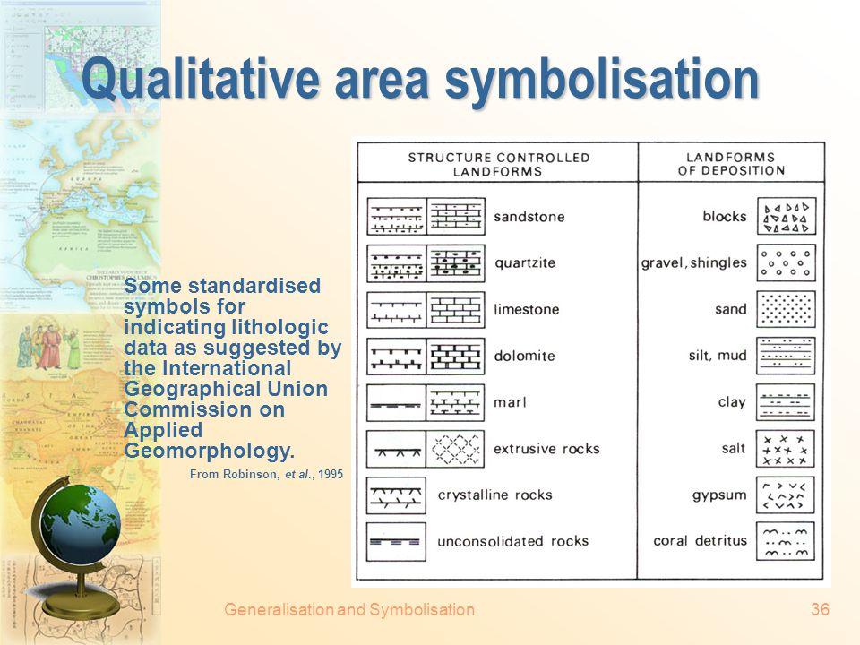 Generalisation and Symbolisation35 Range-graded line symbols.