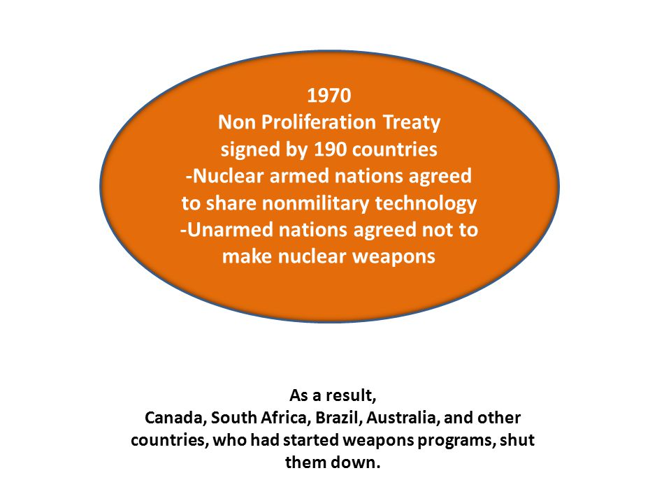 1970 Non Proliferation Treaty signed by 190 countries -Nuclear armed nations agreed to share nonmilitary technology -Unarmed nations agreed not to make nuclear weapons As a result, Canada, South Africa, Brazil, Australia, and other countries, who had started weapons programs, shut them down.