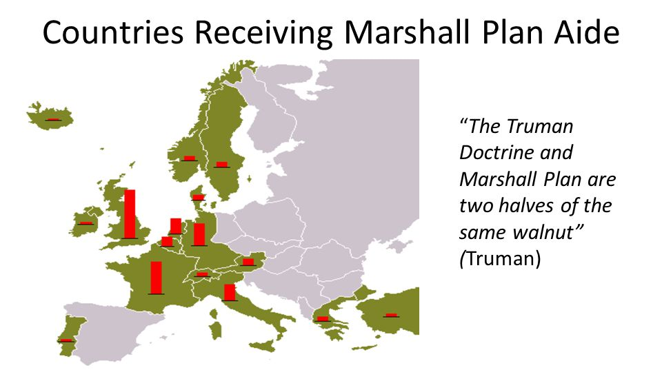 """Countries Receiving Marshall Plan Aide """"The Truman Doctrine and Marshall Plan are two halves of the same walnut"""" (Truman)"""
