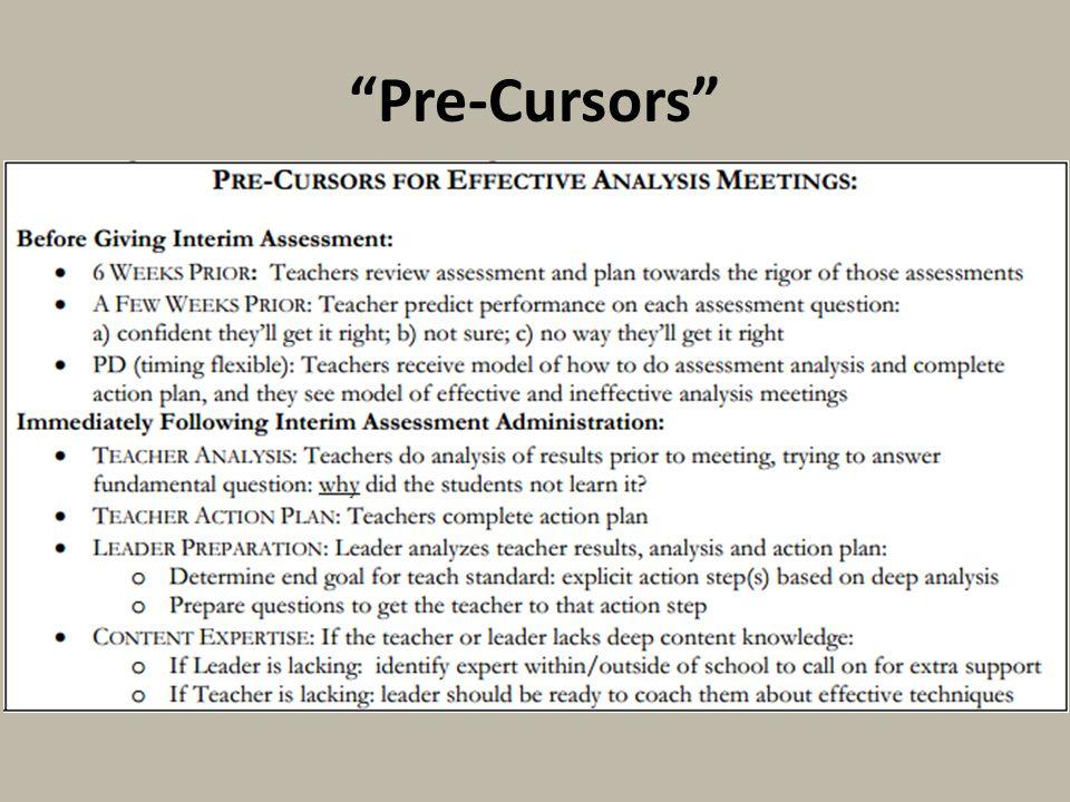 """""""Pre-Cursors"""""""