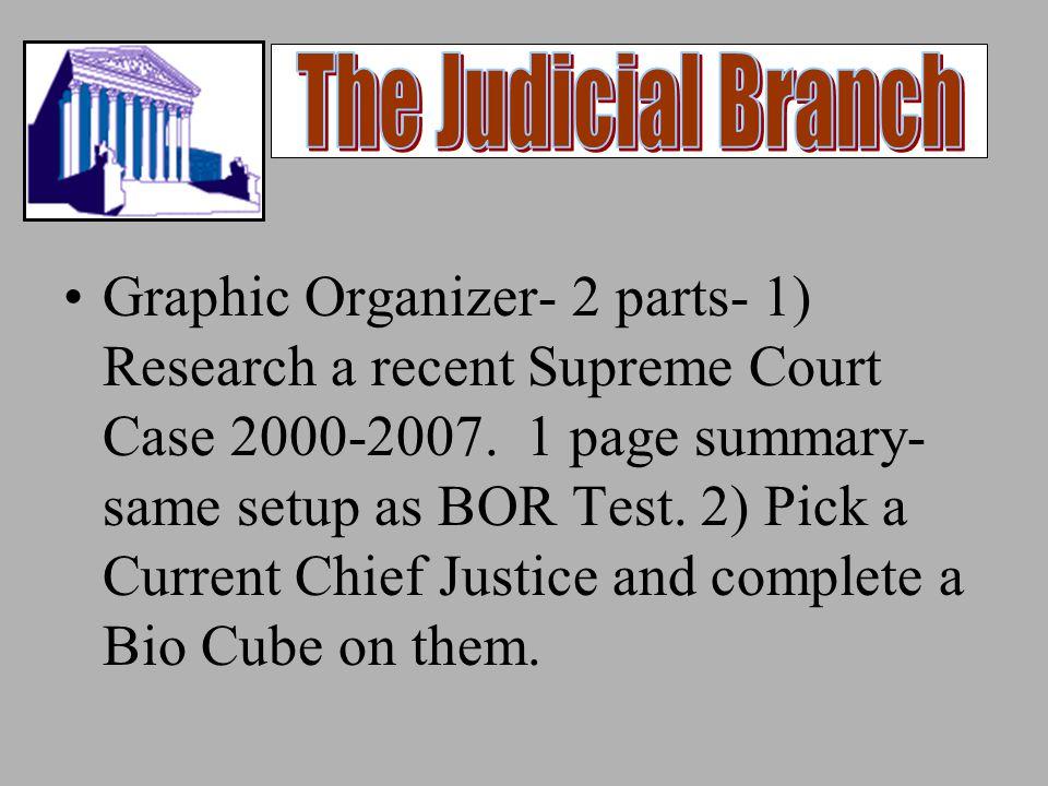 Ill. Dict.- Precedent, Judicial Review SR's- –Pg. 195 2-5 –Pg. 199 2-5 –Pg. 204 2-4 –Pg. 210 2-5