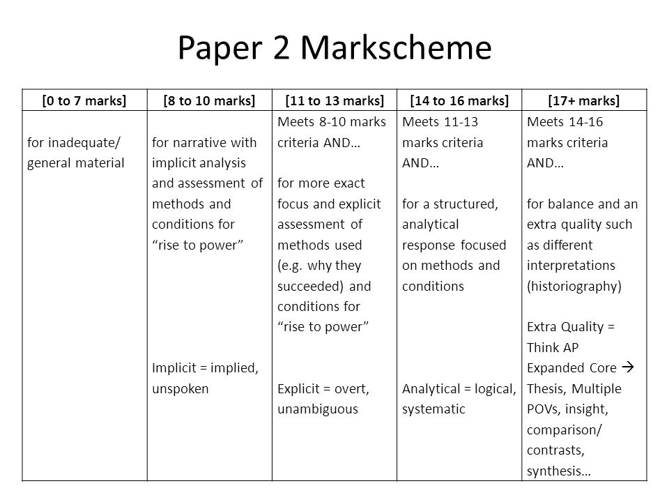 Paper 2 Markscheme [0 to 7 marks][8 to 10 marks][11 to 13 marks][14 to 16 marks][17+ marks] for inadequate/ general material for narrative with implic