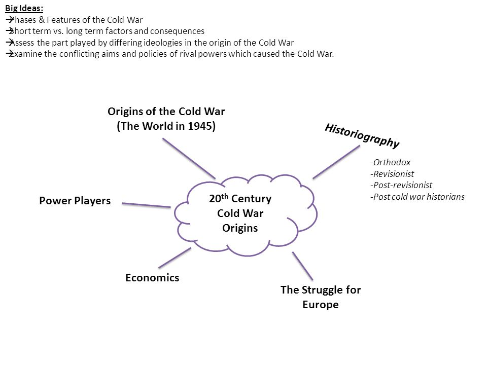 20 th Century Cold War Origins Power Players Origins of the Cold War (The World in 1945) The Struggle for Europe Historiography -Orthodox -Revisionist