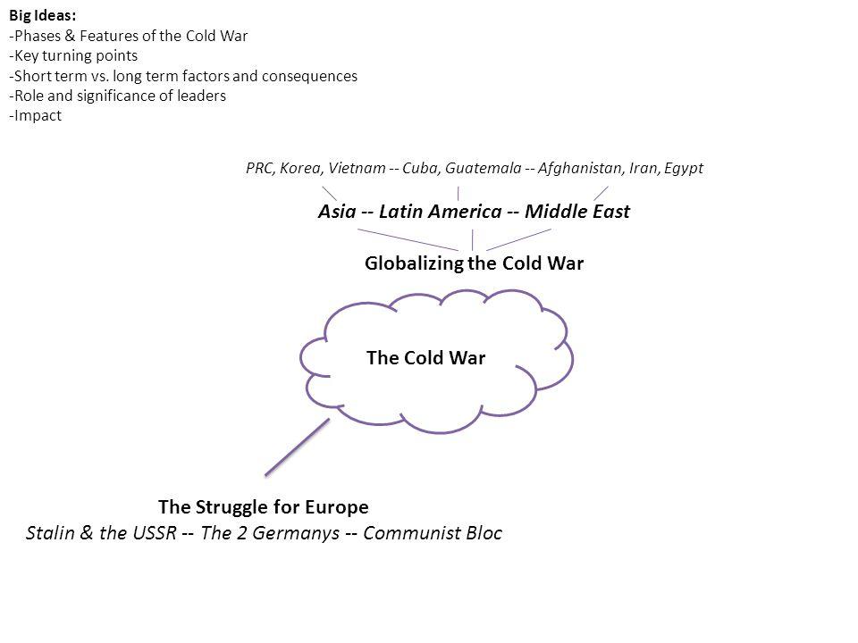 The Cold War The Struggle for Europe Stalin & the USSR -- The 2 Germanys -- Communist Bloc PRC, Korea, Vietnam -- Cuba, Guatemala -- Afghanistan, Iran