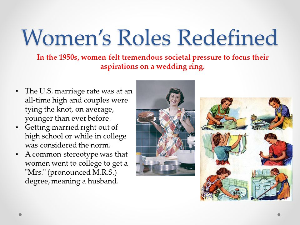 Women's Roles Redefined The U.S.