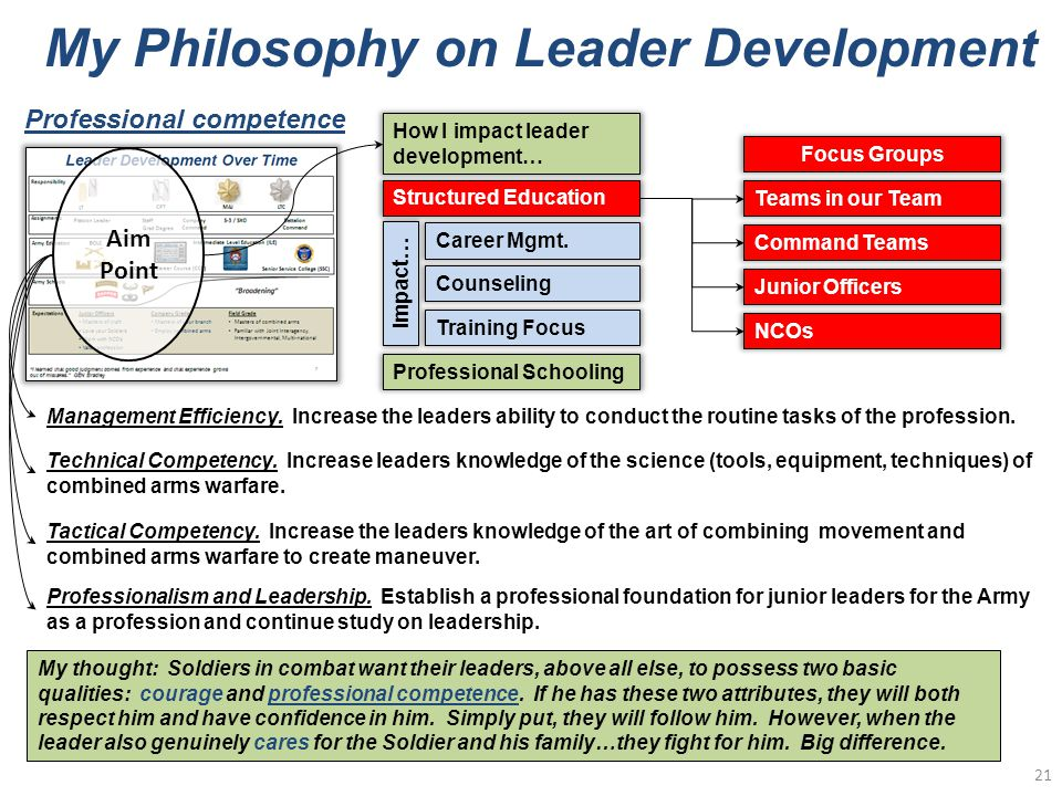 My Philosophy on Leader Development 21 My thought: Soldiers in combat want their leaders, above all else, to possess two basic qualities: courage and professional competence.