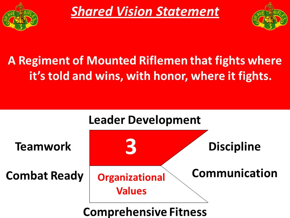 Shared Vision Statement A Regiment of Mounted Riflemen that fights where it's told and wins, with honor, where it fights.