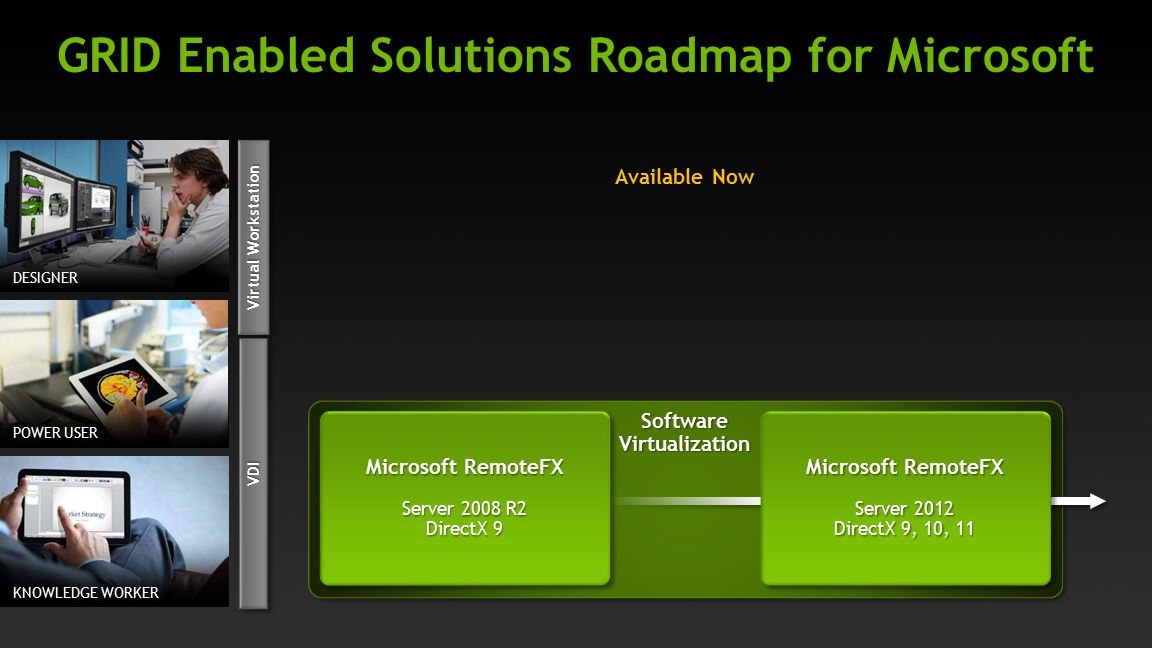 GRID Enabled Solutions Roadmap for Microsoft DESIGNER POWER USER Virtual Workstation VDIVDI Available Now KNOWLEDGE WORKER Software Virtualization Mic
