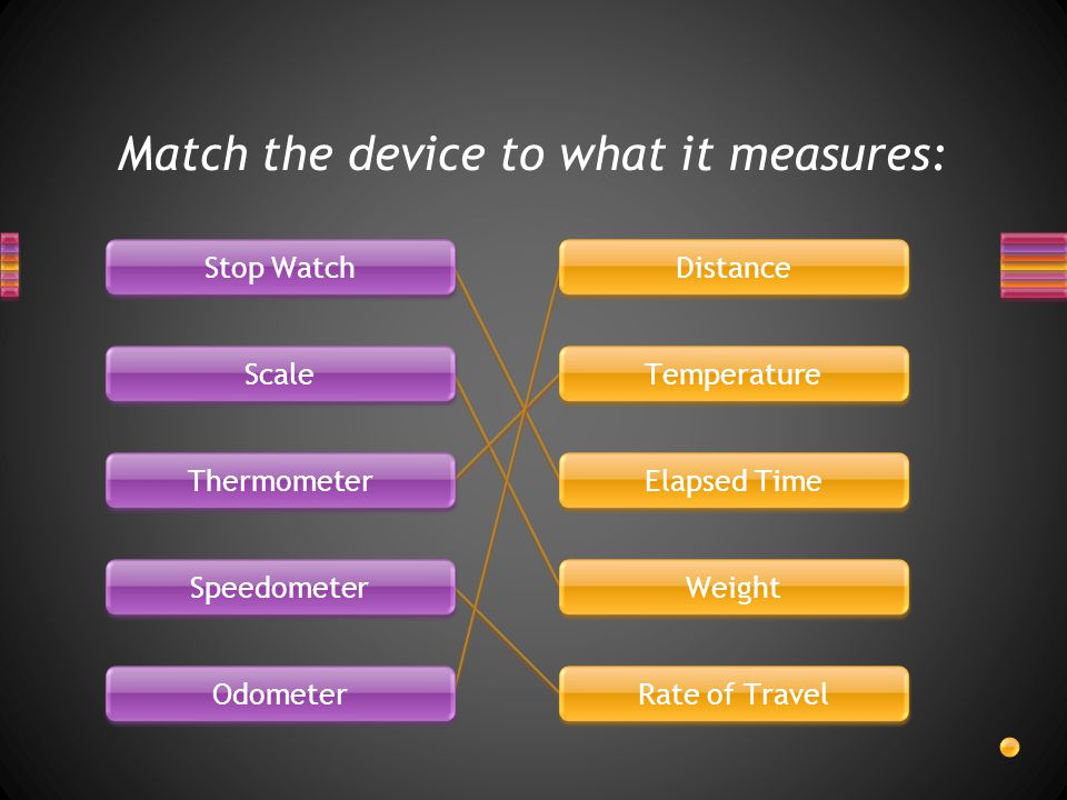 Match the device to what it measures: Stop Watch Scale Thermometer Speedometer Odometer Distance Temperature Elapsed Time Weight Rate of Travel