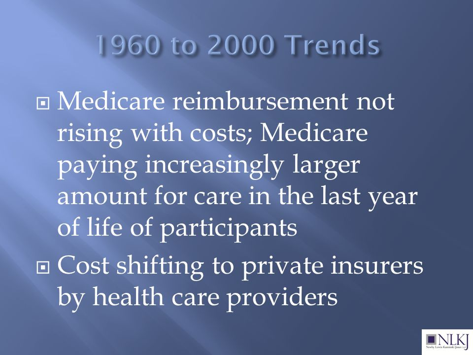  Medicare reimbursement not rising with costs; Medicare paying increasingly larger amount for care in the last year of life of participants  Cost shifting to private insurers by health care providers