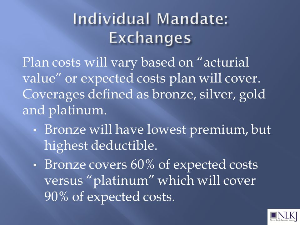 Plan costs will vary based on acturial value or expected costs plan will cover.