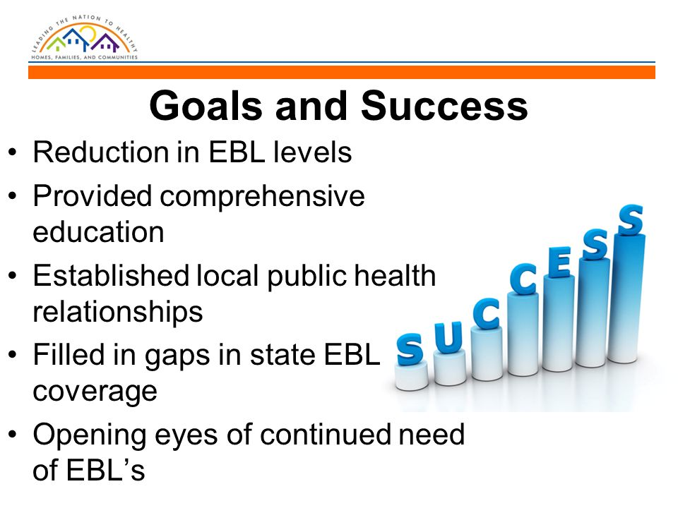 Goals and Success Reduction in EBL levels Provided comprehensive education Established local public health relationships Filled in gaps in state EBL c