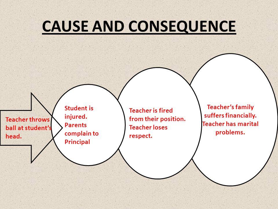 Teacher's family suffers financially. Teacher has marital problems.