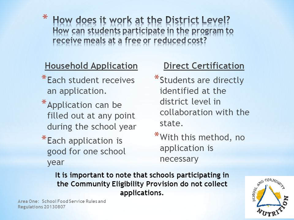 Household Application * Each student receives an application.