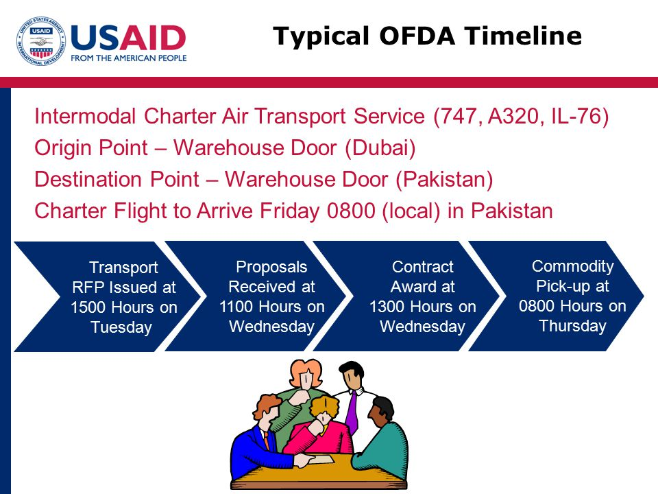 Typical OFDA Timeline Transport RFP Issued at 1500 Hours on Tuesday Proposals Received at 1100 Hours on Wednesday Contract Award at 1300 Hours on Wedn