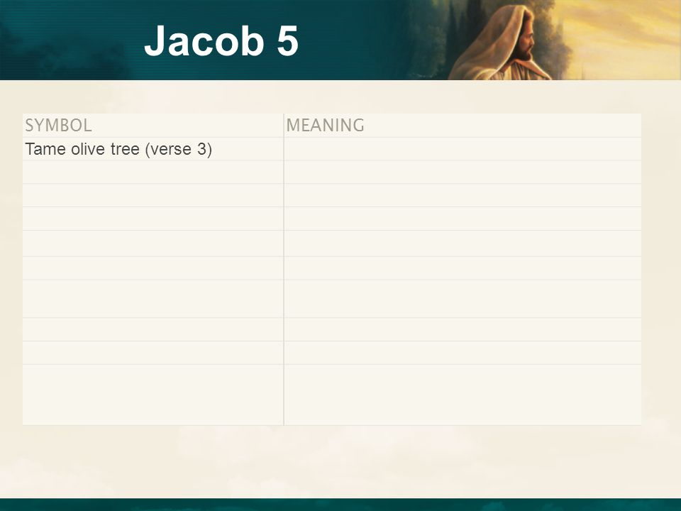 Jacob 5 SYMBOLMEANING Tame olive tree (verse 3)