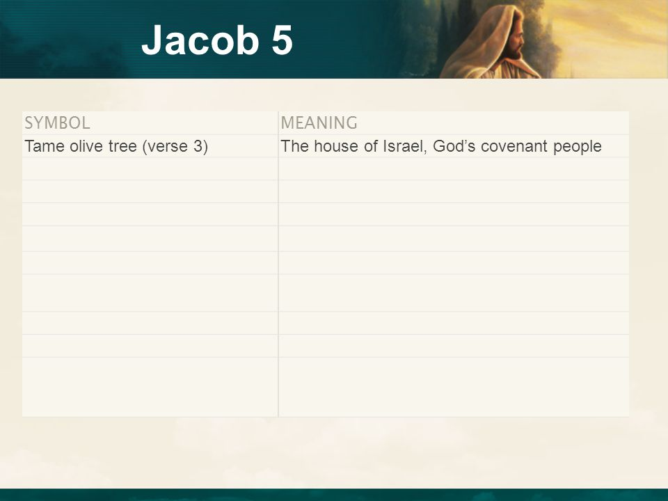 Jacob 5 SYMBOLMEANING Tame olive tree (verse 3)The house of Israel, God's covenant people